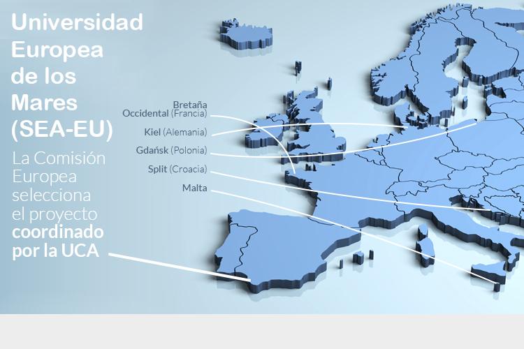 Presentación de la Universidad Europea de los Mares (SEA-EU)